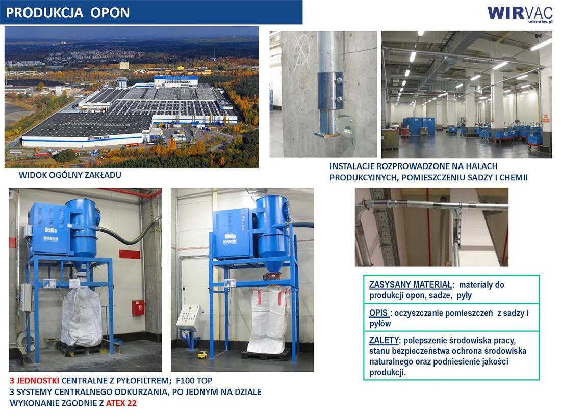 Produkcja opon